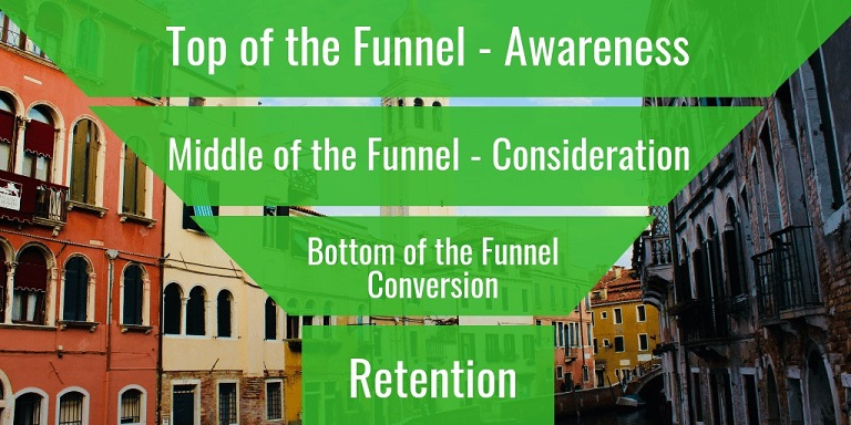 How to Improve Each Stage of Your Ecommerce Sales Funnel
